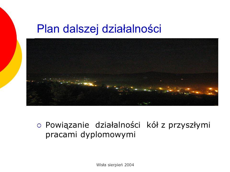Wisła sierpień 2004 Plan dalszej działalności Powiązanie działalności kół z przyszłymi pracami dyplomowymi