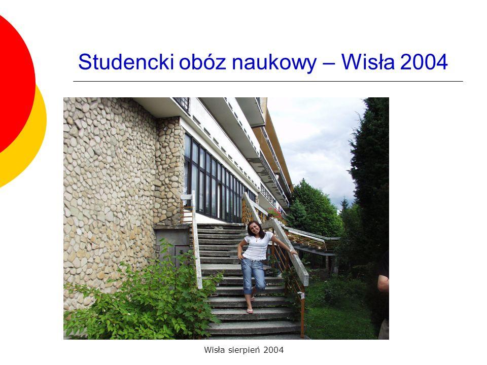 Wisła sierpień 2004 Studencki obóz naukowy – Wisła 2004