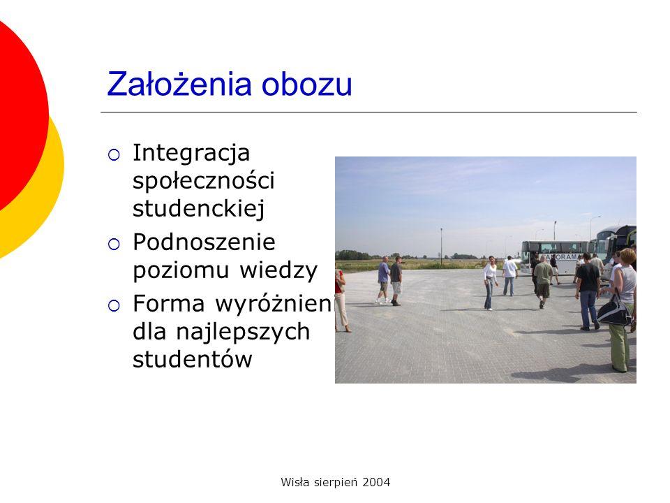 Wisła sierpień 2004 Założenia obozu Integracja społeczności studenckiej Podnoszenie poziomu wiedzy Forma wyróżnienia dla najlepszych studentów