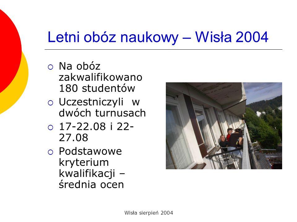 Wisła sierpień 2004 Letni obóz naukowy – Wisła 2004 Na obóz zakwalifikowano 180 studentów Uczestniczyli w dwóch turnusach 17-22.08 i 22- 27.08 Podstawowe kryterium kwalifikacji – średnia ocen