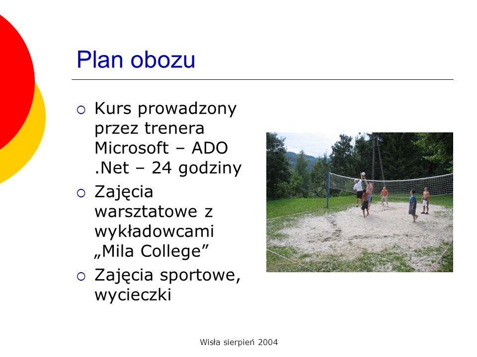 Wisła sierpień 2004 Plan obozu Kurs prowadzony przez trenera Microsoft – ADO.Net – 24 godziny Zajęcia warsztatowe z wykładowcami Mila College Zajęcia sportowe, wycieczki