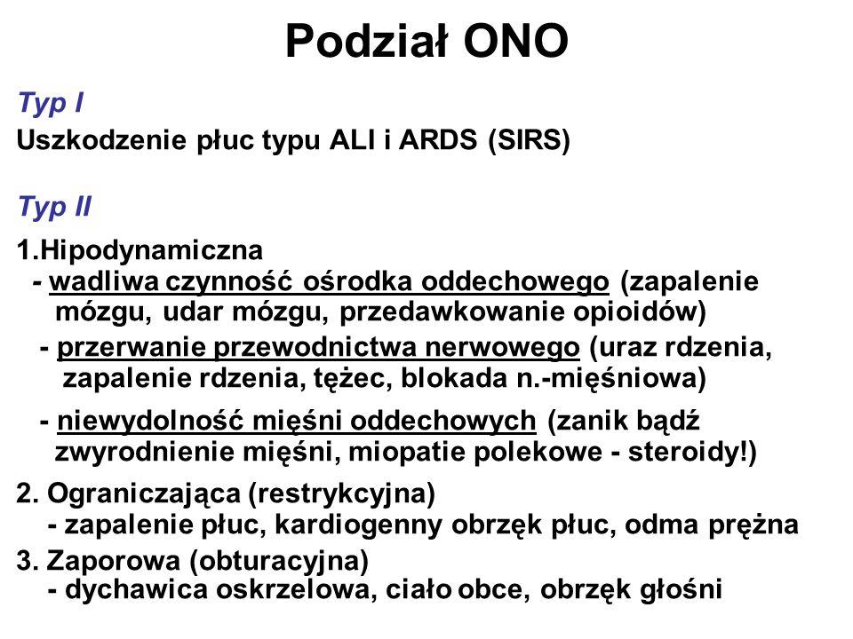 Podział ONO Typ I Uszkodzenie płuc typu ALI i ARDS (SIRS) Typ II 1.Hipodynamiczna - wadliwa czynność ośrodka oddechowego (zapalenie mózgu, udar mózgu,