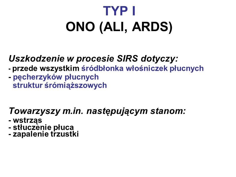 TYP I ONO (ALI, ARDS) Uszkodzenie w procesie SIRS dotyczy: - przede wszystkim śródbłonka włośniczek płucnych - pęcherzyków płucnych struktur śrómiąższ