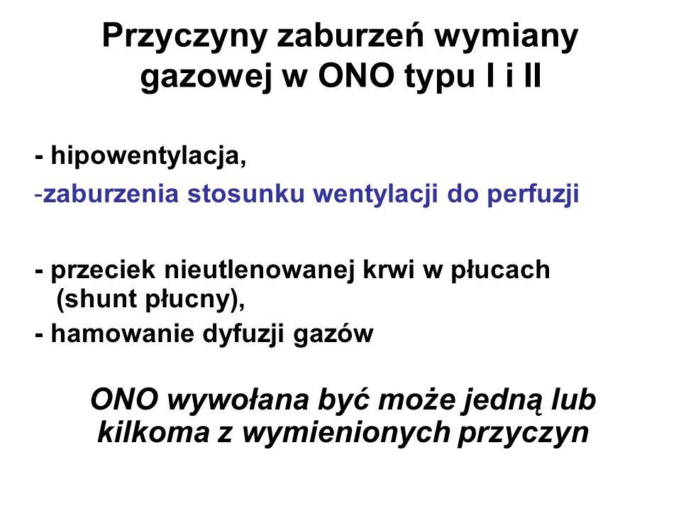 Przyczyny zaburzeń wymiany gazowej w ONO typu I i II - hipowentylacja, -zaburzenia stosunku wentylacji do perfuzji - przeciek nieutlenowanej krwi w pł