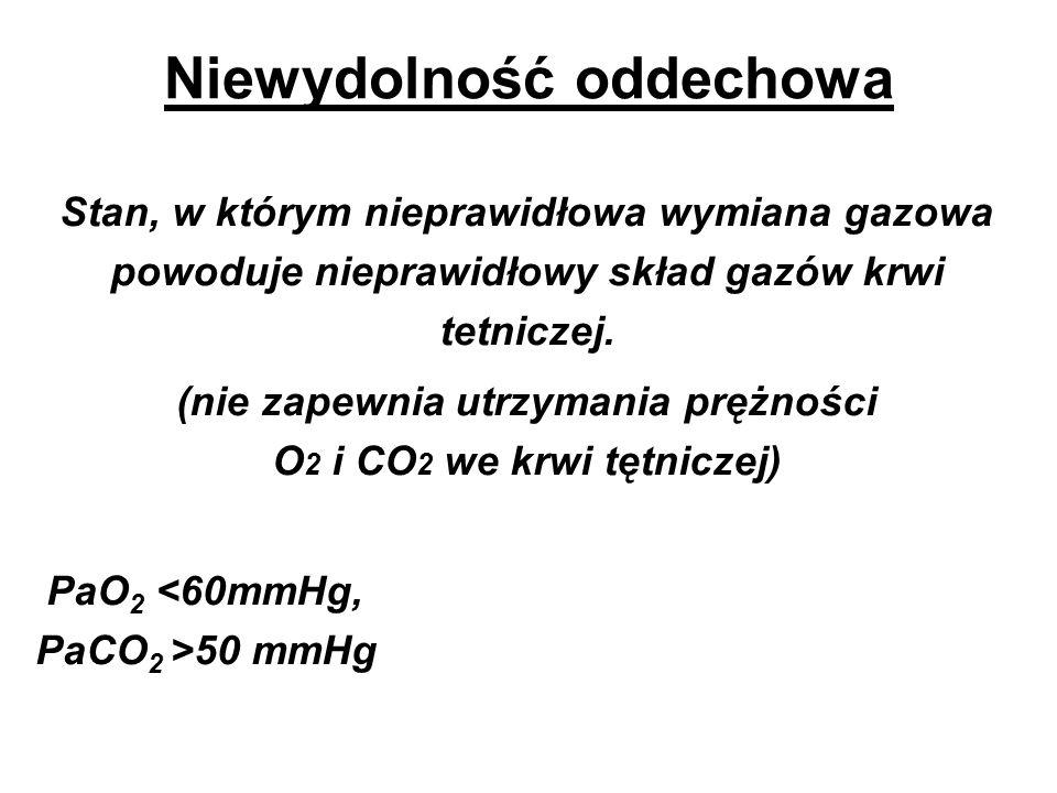 Niewydolność oddechowa Stan, w którym nieprawidłowa wymiana gazowa powoduje nieprawidłowy skład gazów krwi tetniczej. (nie zapewnia utrzymania prężnoś