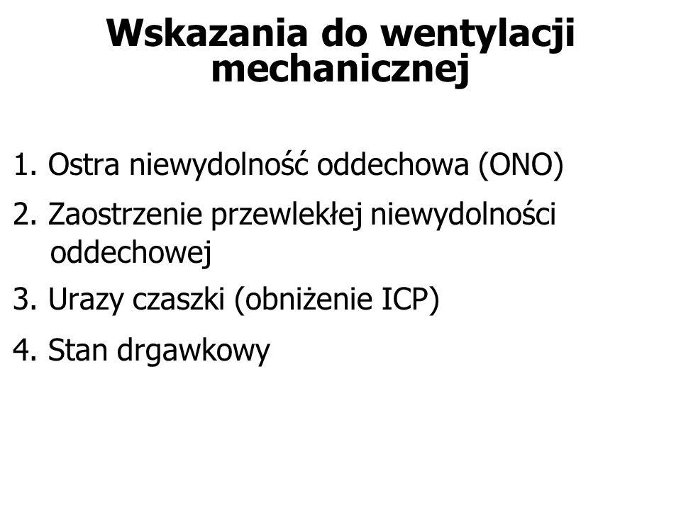Wskazania do wentylacji mechanicznej 1. Ostra niewydolność oddechowa (ONO) 2. Zaostrzenie przewlekłej niewydolności oddechowej 3. Urazy czaszki (obniż