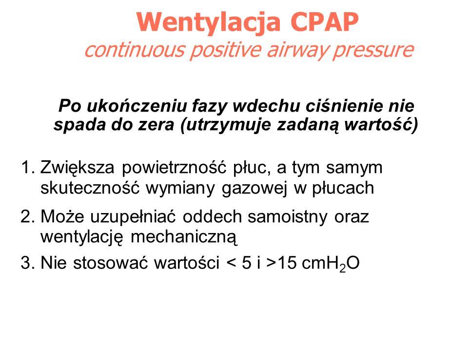 Wentylacja CPAP continuous positive airway pressure Po ukończeniu fazy wdechu ciśnienie nie spada do zera (utrzymuje zadaną wartość) 1. Zwiększa powie