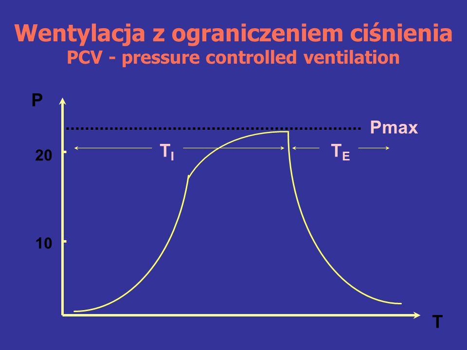 Wentylacja z ograniczeniem ciśnienia PCV - pressure controlled ventilation P 20 10 T TITI Pmax TETE