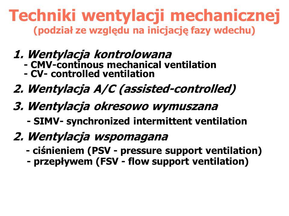 Techniki wentylacji mechanicznej (podział ze względu na inicjację fazy wdechu) 1. Wentylacja kontrolowana - CMV-continous mechanical ventilation - CV-