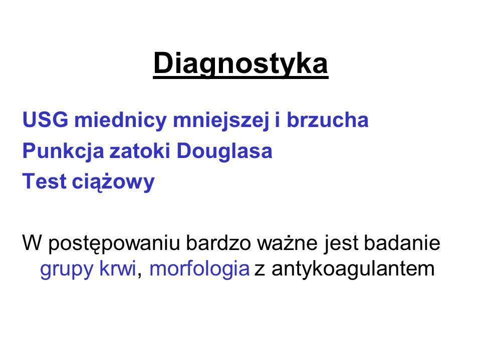 Diagnostyka USG miednicy mniejszej i brzucha Punkcja zatoki Douglasa Test ciążowy W postępowaniu bardzo ważne jest badanie grupy krwi, morfologia z an