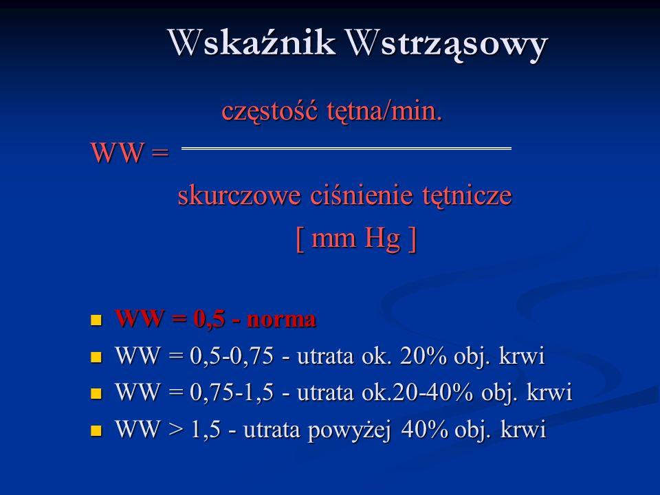 Wskaźnik Wstrząsowy częstość tętna/min. częstość tętna/min. WW = skurczowe ciśnienie tętnicze skurczowe ciśnienie tętnicze [ mm Hg ] [ mm Hg ] WW = 0,