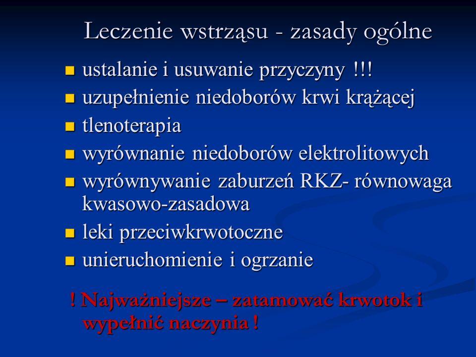 Leczenie wstrząsu - zasady ogólne ustalanie i usuwanie przyczyny !!! ustalanie i usuwanie przyczyny !!! uzupełnienie niedoborów krwi krążącej uzupełni