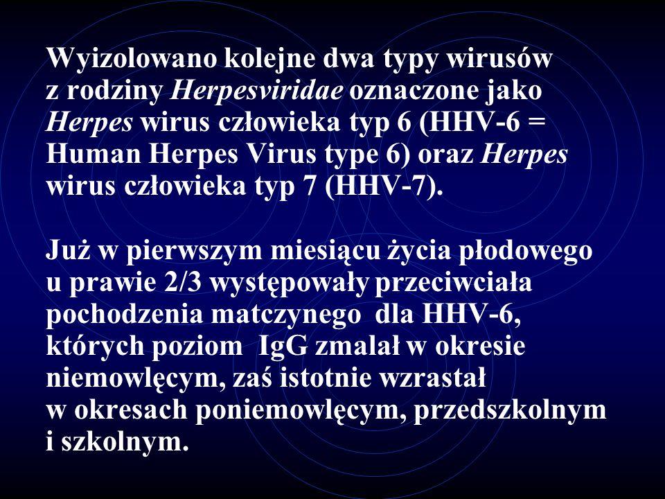 Wyizolowano kolejne dwa typy wirusów z rodziny Herpesviridae oznaczone jako Herpes wirus człowieka typ 6 (HHV-6 = Human Herpes Virus type 6) oraz Herp