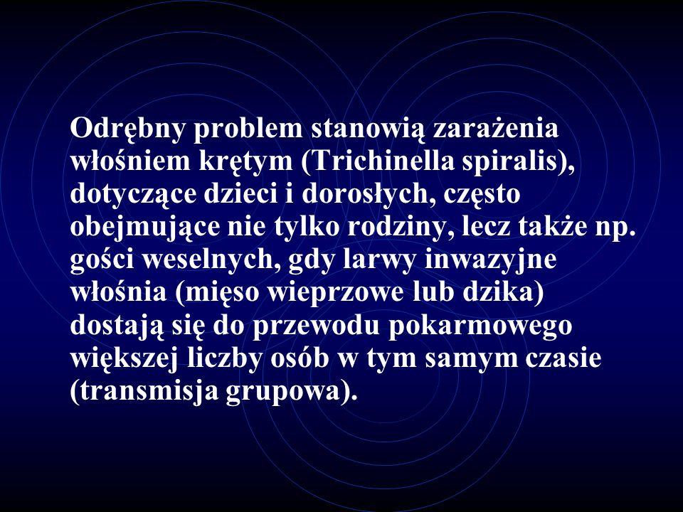 Odrębny problem stanowią zarażenia włośniem krętym (Trichinella spiralis), dotyczące dzieci i dorosłych, często obejmujące nie tylko rodziny, lecz tak