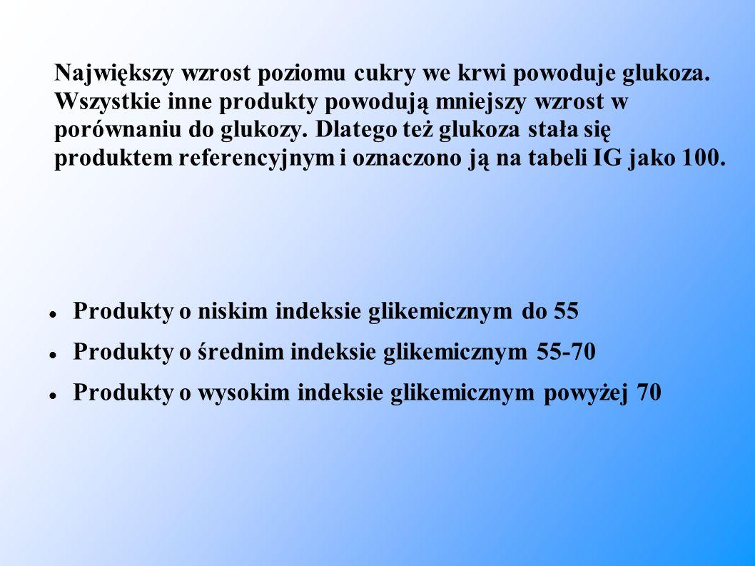 Jak sie oblicza indeks glikemiczny danego produktu .