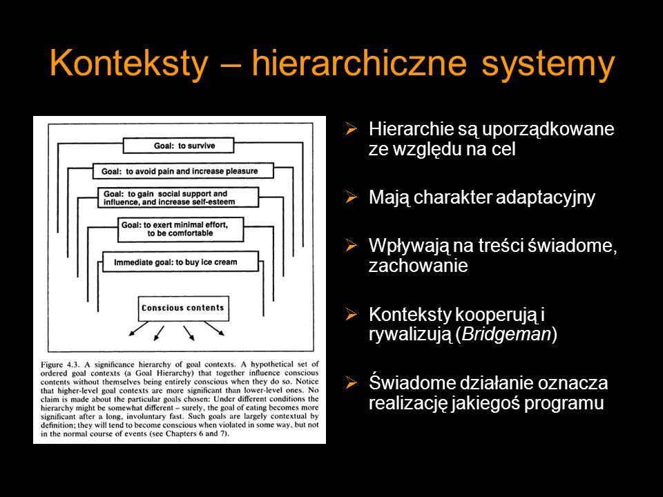 Konteksty – hierarchiczne systemy Hierarchie są uporządkowane ze względu na cel Mają charakter adaptacyjny Wpływają na treści świadome, zachowanie Kon