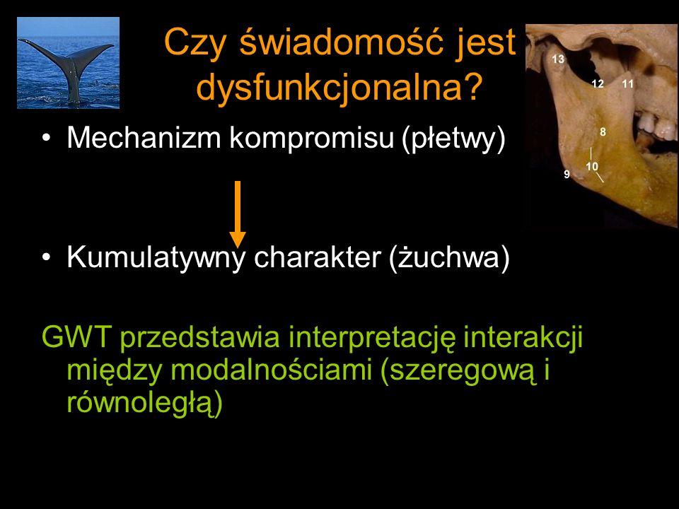 Czy świadomość jest dysfunkcjonalna? Mechanizm kompromisu (płetwy) Kumulatywny charakter (żuchwa) GWT przedstawia interpretację interakcji między moda