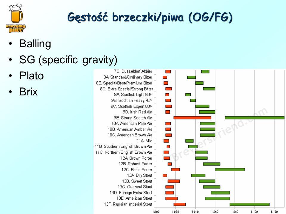 Gęstość brzeczki/piwa (OG/FG) Balling SG (specific gravity) Plato Brix