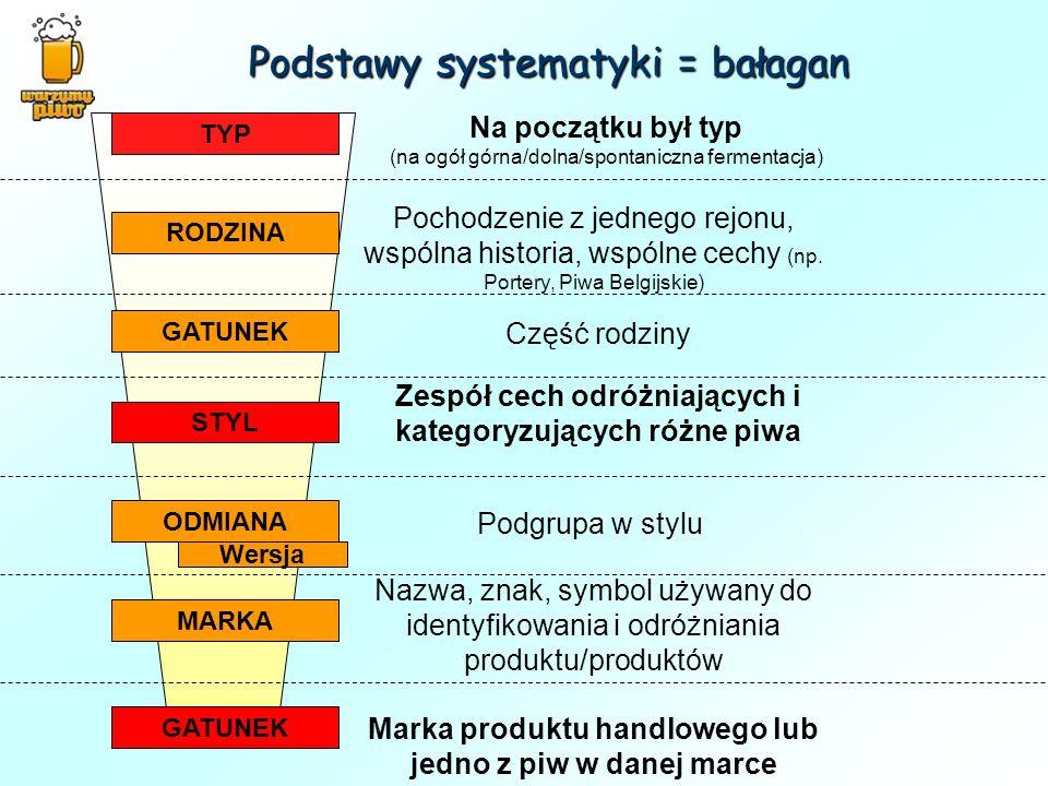 Podstawy systematyki = bałagan TYP STYL GATUNEK Na początku był typ (na ogół górna/dolna/spontaniczna fermentacja) Zespół cech odróżniających i katego