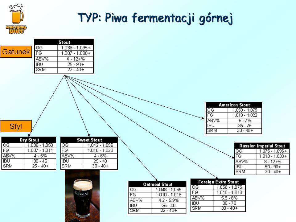 TYP: Piwa fermentacji górnej Gatunek Styl