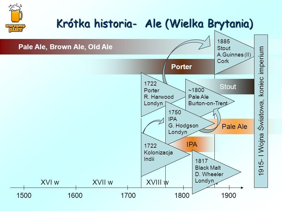 IPA Porter Pale Ale, Brown Ale, Old Ale 1722 Porter R. Harwood Londyn Stout ~1800 Pale Ale Burton-on-Trent 1885 Stout A.Guinnes (II) Cork Pale Ale Kró