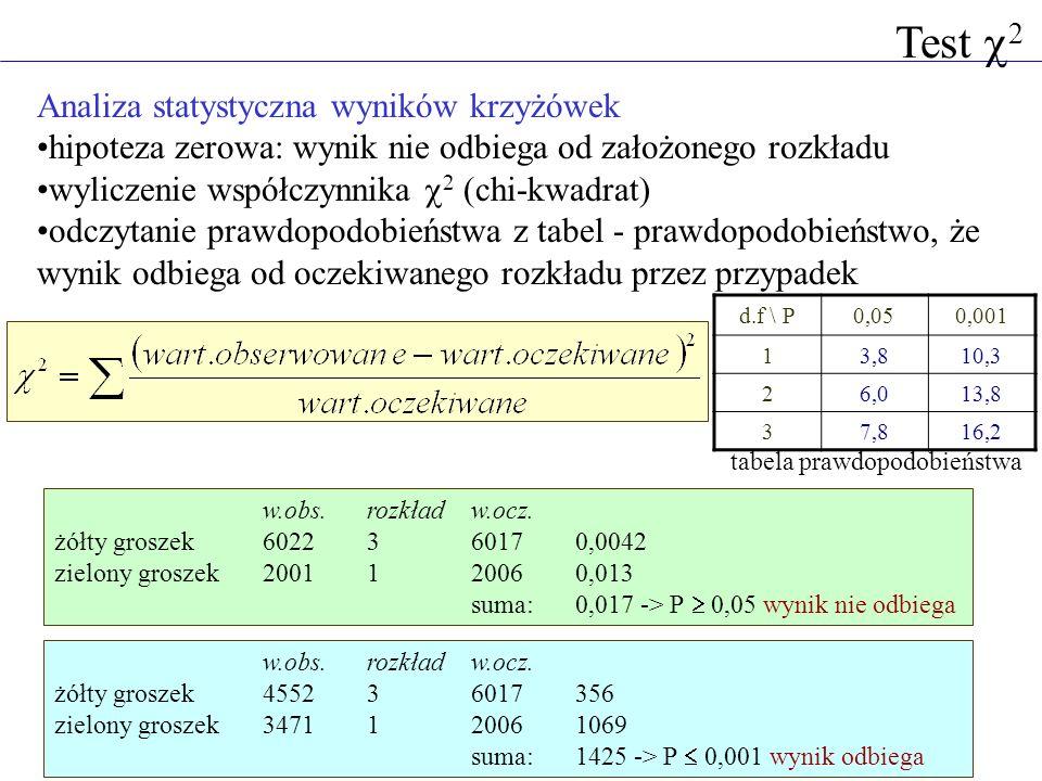 Test 2 Analiza statystyczna wyników krzyżówek hipoteza zerowa: wynik nie odbiega od założonego rozkładu wyliczenie współczynnika 2 (chi-kwadrat) odczy