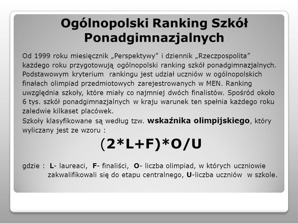Ogólnopolski Ranking Szkół Ponadgimnazjalnych Od 1999 roku miesięcznik Perspektywy i dziennik Rzeczpospolita każdego roku przygotowują ogólnopolski ra