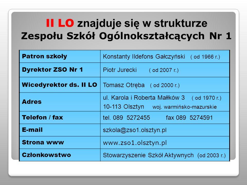 Patron szkoły Konstanty Ildefons Gałczyński ( od 1966 r.) Dyrektor ZSO Nr 1 Piotr Jurecki ( od 2007 r.) Wicedyrektor ds. II LO Tomasz Otręba ( od 2000