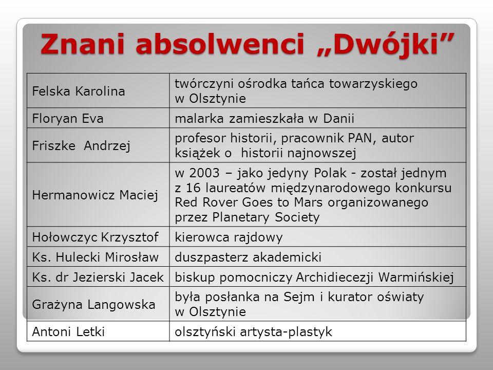 Znani absolwenci Dwójki Felska Karolina twórczyni ośrodka tańca towarzyskiego w Olsztynie Floryan Evamalarka zamieszkała w Danii Friszke Andrzej profe