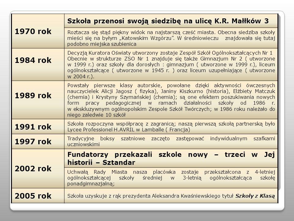 Jest to jedyny państwowy egzamin znajomości języka uznawany przez wszystkie landy w Niemczech.
