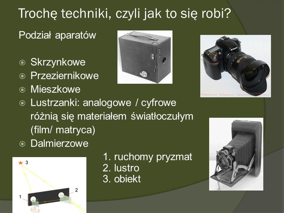 Trochę techniki, czyli jak to się robi? Podział aparatów Skrzynkowe Przeziernikowe Mieszkowe Lustrzanki: analogowe / cyfrowe różnią się materiałem świ