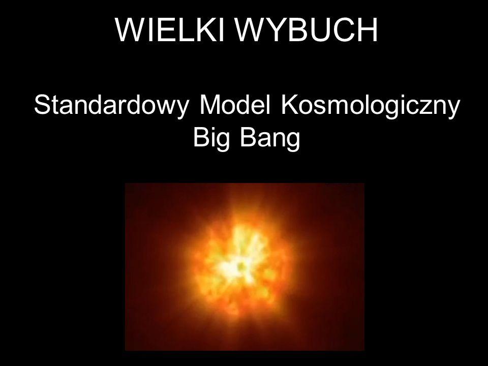 WIELKI WYBUCH Standardowy Model Kosmologiczny Big Bang
