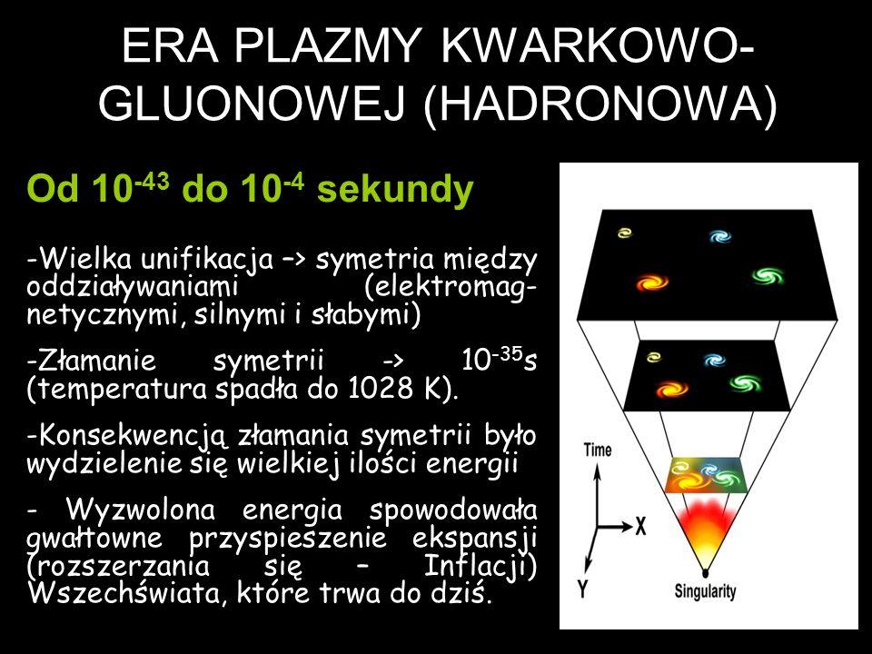 ERA PLAZMY KWARKOWO- GLUONOWEJ (HADRONOWA) Od 10 -43 do 10 -4 sekundy -Wielka unifikacja –> symetria między oddziaływaniami (elektromag- netycznymi, s