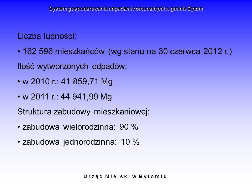 U r z ą d M i e j s k i w B y t o m i u System gospodarowania odpadami komunalnymi w gminie Bytom Liczba ludności: 162 596 mieszkańców (wg stanu na 30