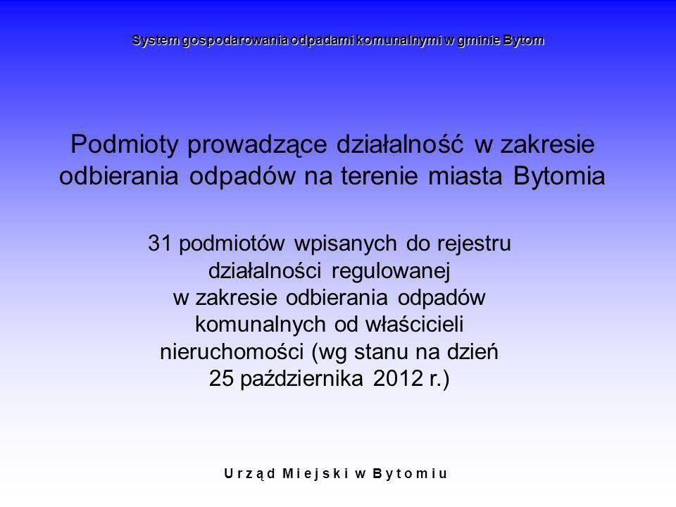 U r z ą d M i e j s k i w B y t o m i u System gospodarowania odpadami komunalnymi w gminie Bytom Podmioty prowadzące działalność w zakresie odbierani
