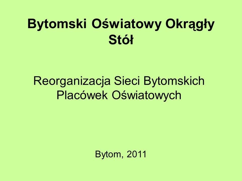 Bytomski Oświatowy Okrągły Stół Reorganizacja Sieci Bytomskich Placówek Oświatowych Bytom, 2011
