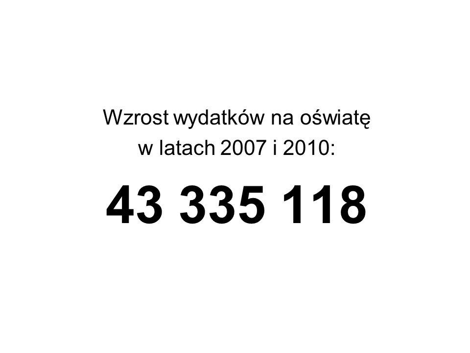 Wzrost wydatków na oświatę w latach 2007 i 2010: 43 335 118