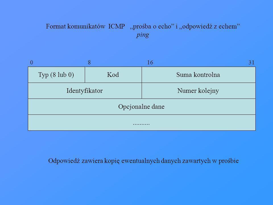 Typ (8 lub 0)KodSuma kontrolna IdentyfikatorNumer kolejny Opcjonalne dane.......... 0 8 16 31 Format komunikatów ICMP prośba o echo i odpowiedź z eche