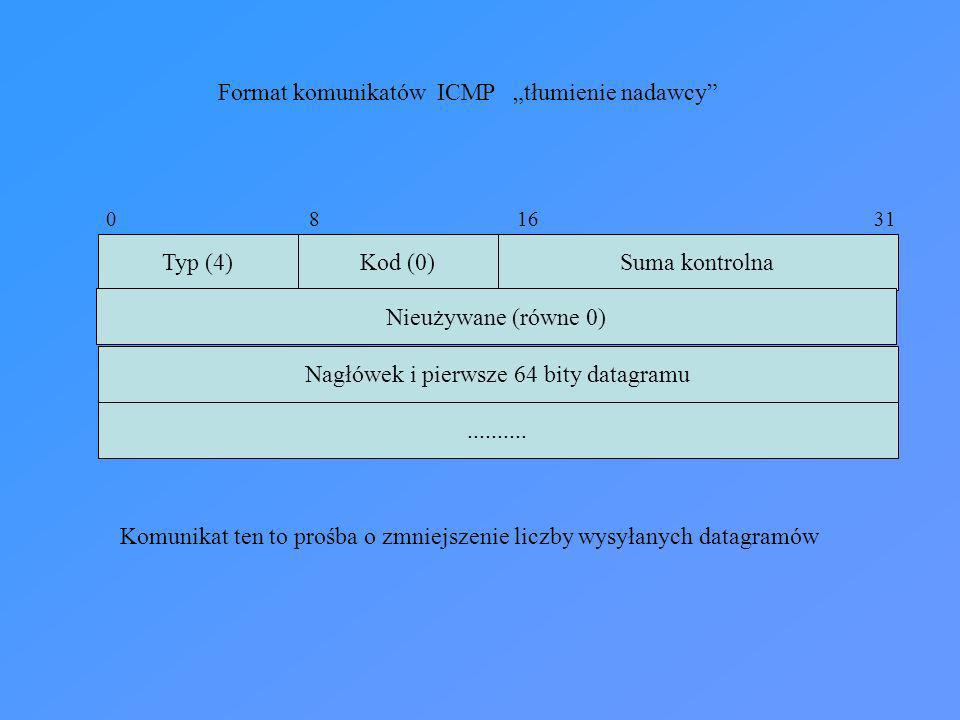 Typ (4)Kod (0)Suma kontrolna Nagłówek i pierwsze 64 bity datagramu.......... 0 8 16 31 Format komunikatów ICMP tłumienie nadawcy Nieużywane (równe 0)