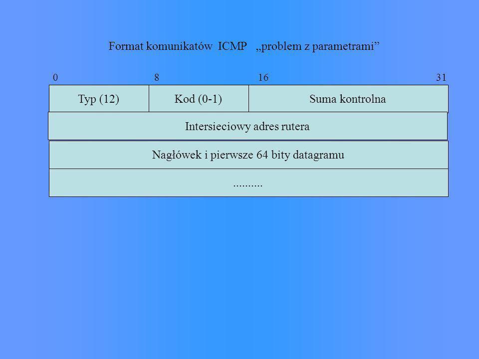 Typ (12)Kod (0-1)Suma kontrolna Nagłówek i pierwsze 64 bity datagramu.......... 0 8 16 31 Format komunikatów ICMP problem z parametrami Intersieciowy