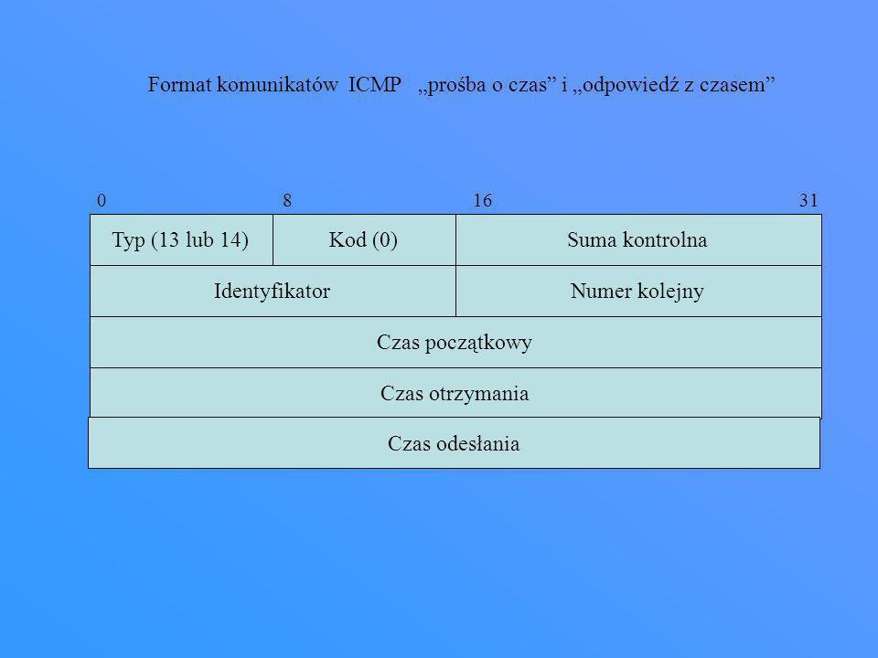 Typ (13 lub 14)Kod (0)Suma kontrolna IdentyfikatorNumer kolejny Czas początkowy Czas otrzymania 0 8 16 31 Format komunikatów ICMP prośba o czas i odpo