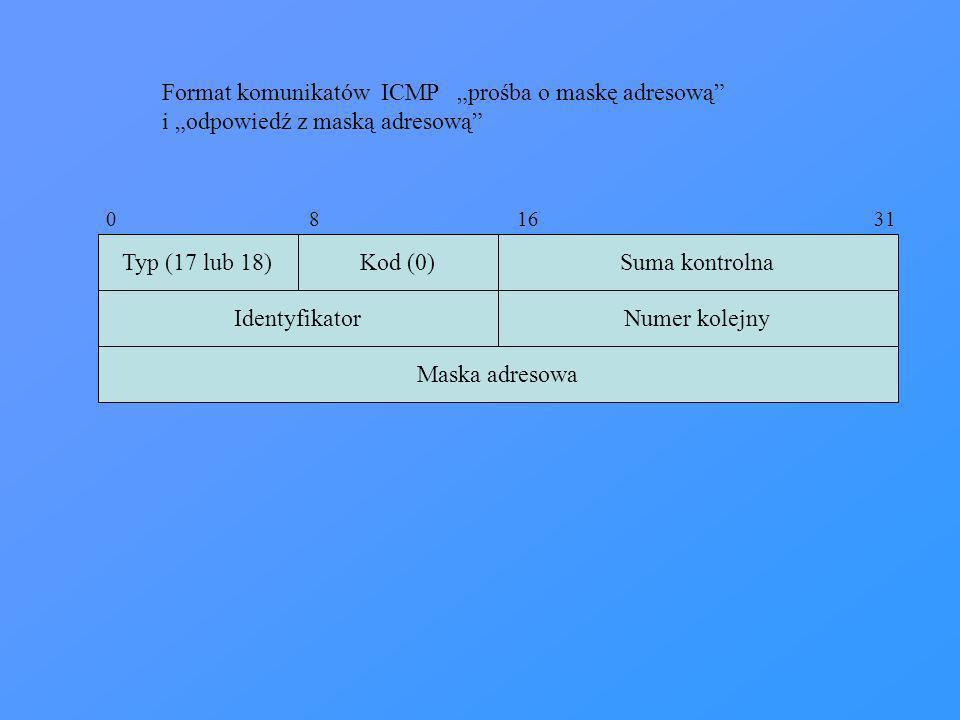 Typ (17 lub 18)Kod (0)Suma kontrolna IdentyfikatorNumer kolejny Maska adresowa 0 8 16 31 Format komunikatów ICMP prośba o maskę adresową i odpowiedź z