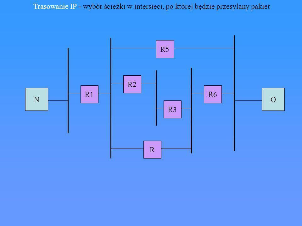 Trasowanie IP - wybór ścieżki w intersieci, po której będzie przesyłany pakiet NO R1 R2 R3 R R6 R5