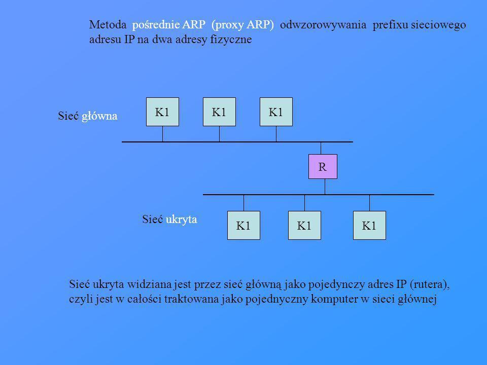 K1 R Sieć główna Sieć ukryta Metoda pośrednie ARP (proxy ARP) odwzorowywania prefixu sieciowego adresu IP na dwa adresy fizyczne Sieć ukryta widziana