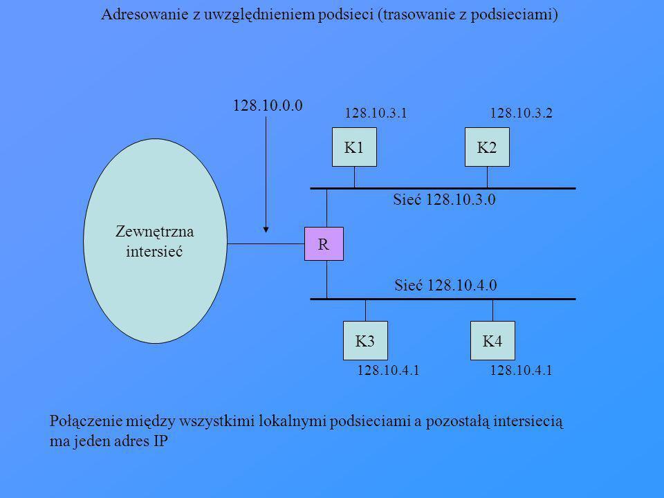 Adresowanie z uwzględnieniem podsieci (trasowanie z podsieciami) Zewnętrzna intersieć K1K2 K3K4 R 128.10.0.0 Sieć 128.10.3.0 Sieć 128.10.4.0 128.10.3.
