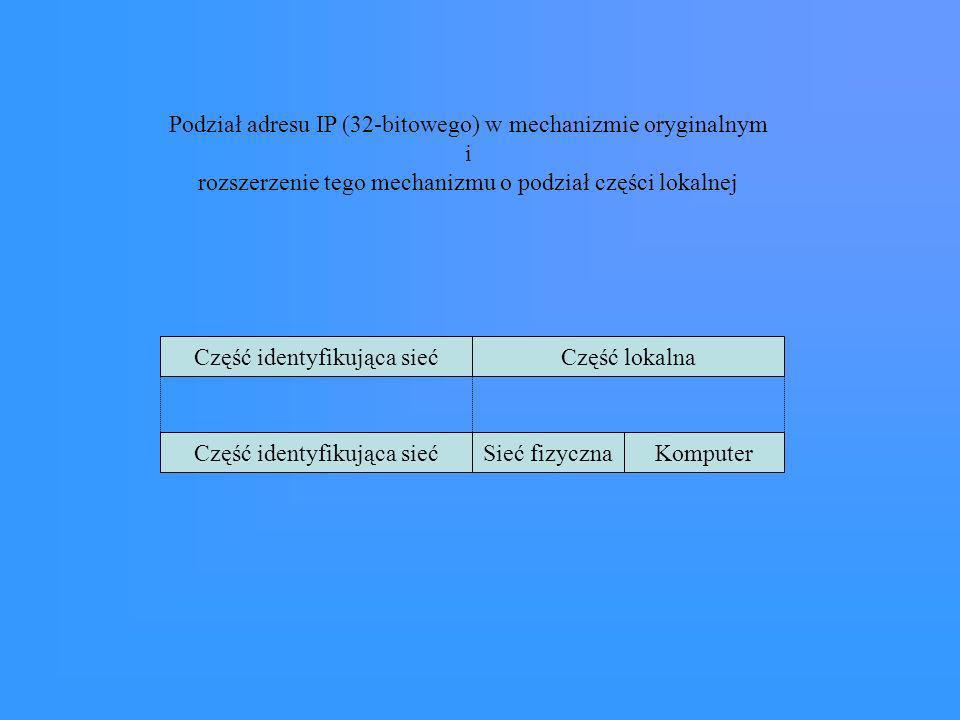 Część identyfikująca siećCzęść lokalna Sieć fizycznaKomputerCzęść identyfikująca sieć Podział adresu IP (32-bitowego) w mechanizmie oryginalnym i rozs