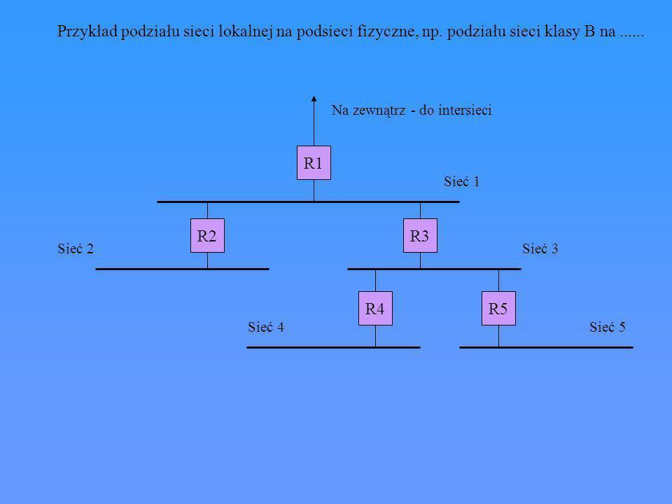 R1 R2R3 R4R5 Sieć 1 Sieć 2Sieć 3 Sieć 4Sieć 5 Na zewnątrz - do intersieci Przykład podziału sieci lokalnej na podsieci fizyczne, np. podziału sieci kl
