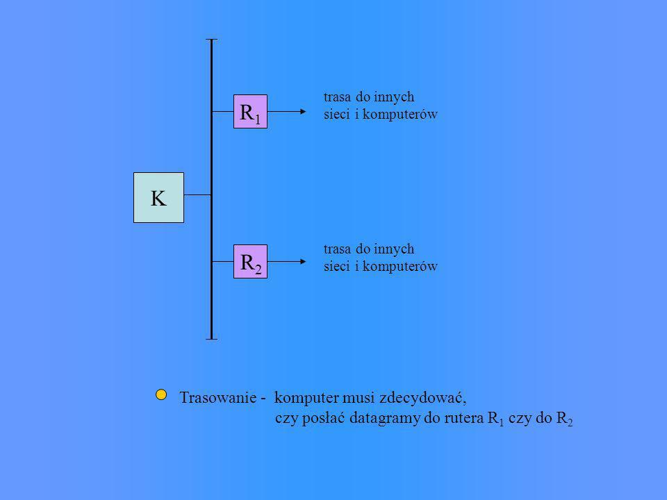 K R1R1 R2R2 trasa do innych sieci i komputerów trasa do innych sieci i komputerów Trasowanie - komputer musi zdecydować, czy posłać datagramy do ruter