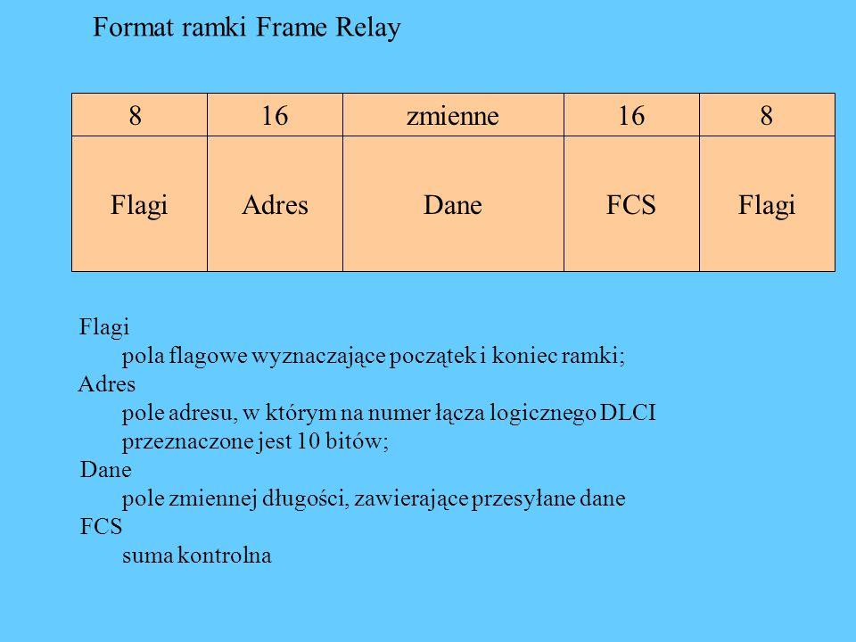 Flagi pola flagowe wyznaczające początek i koniec ramki; Adres pole adresu, w którym na numer łącza logicznego DLCI przeznaczone jest 10 bitów; Dane pole zmiennej długości, zawierające przesyłane dane FCS suma kontrolna Format ramki Frame Relay 8 Flagi 16 Adres zmienne Dane 16 FCS 8 Flagi