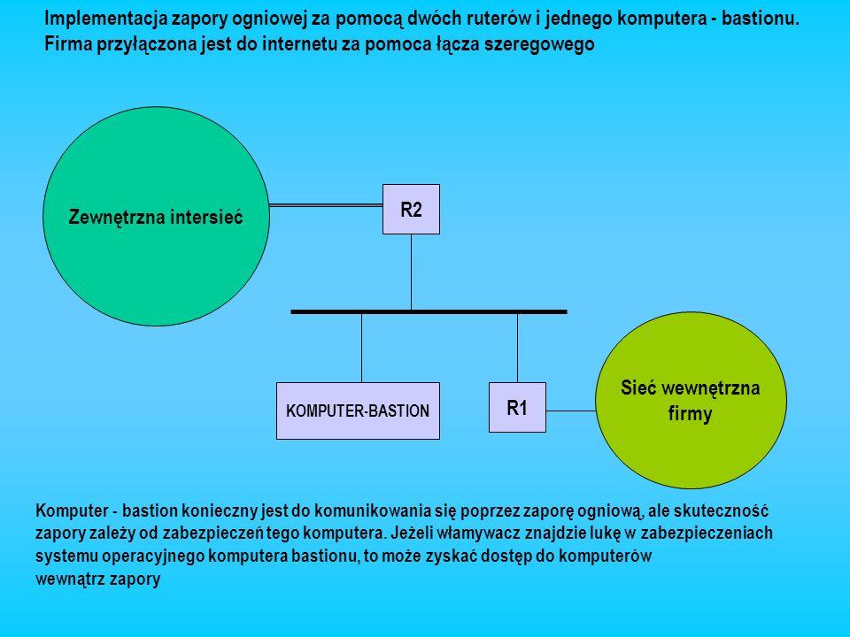 Zewnętrzna intersieć Sieć wewnętrzna firmy KOMPUTER-BASTION R1 R2 Implementacja zapory ogniowej za pomocą dwóch ruterów i jednego komputera - bastionu